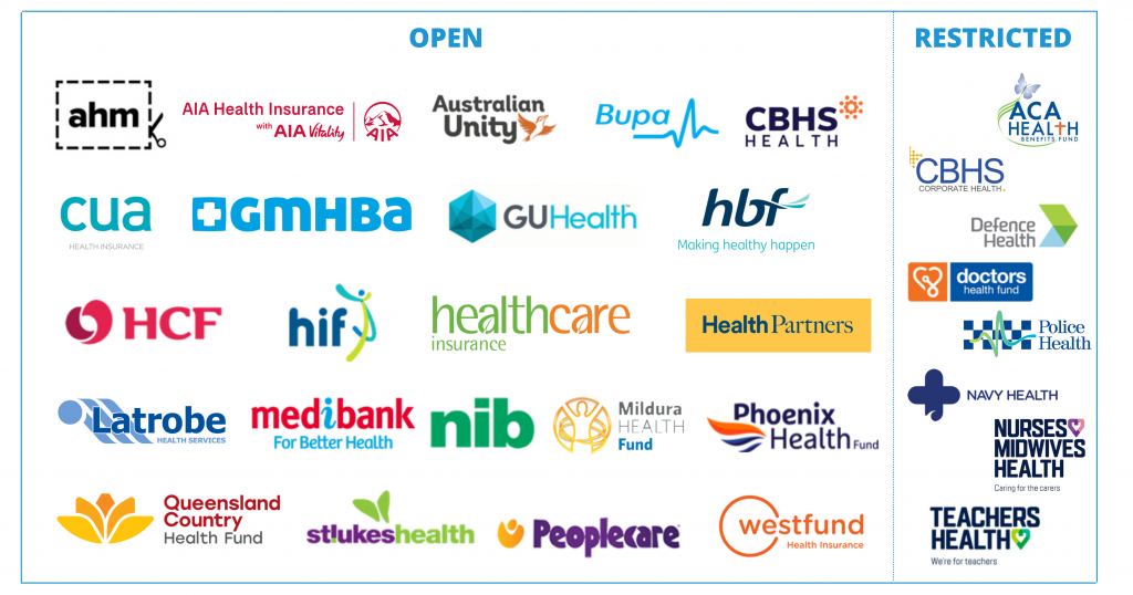 How to Find the Right Health Insurance?